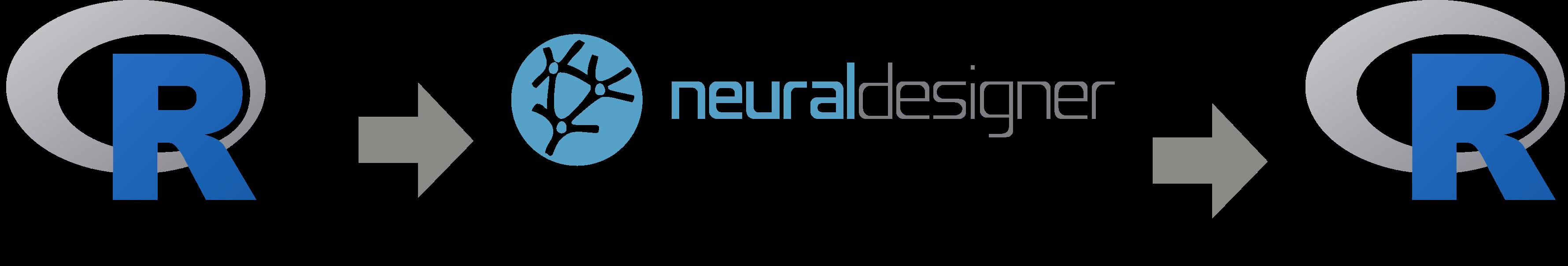 Neural Designer and R logos
