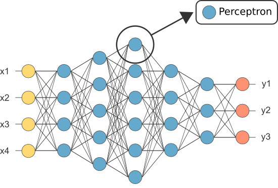 Neural network diagram.