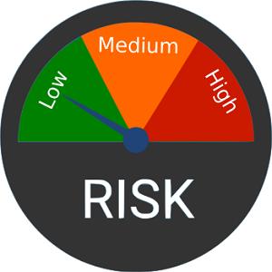 Risk assessment logo